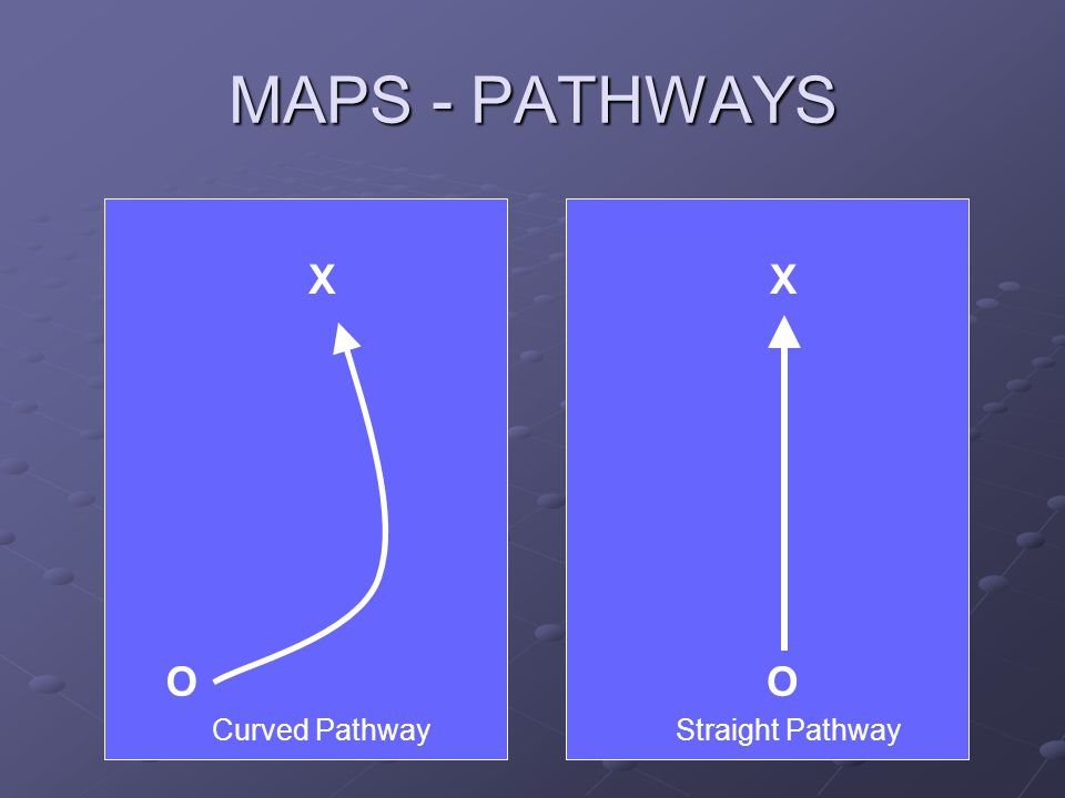 MAPS - PATHWAYS X X O O Curved Pathway Straight Pathway