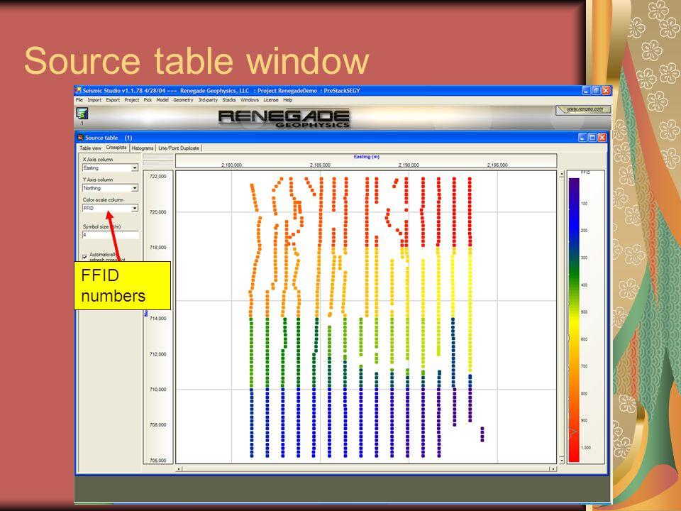 Source table window FFID numbers