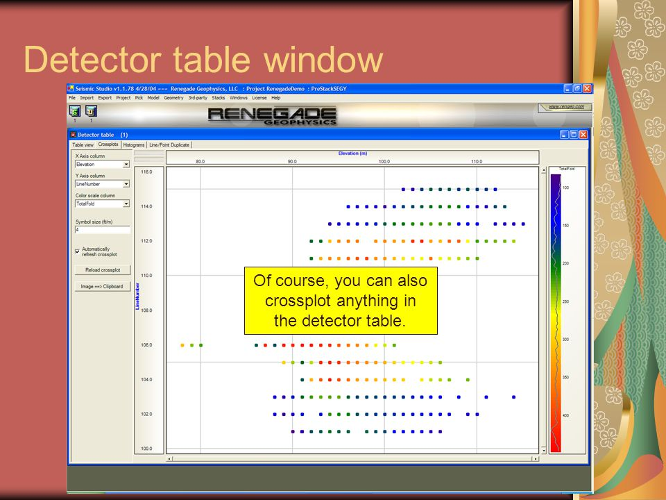 Of course, you can also crossplot anything in the detector table.