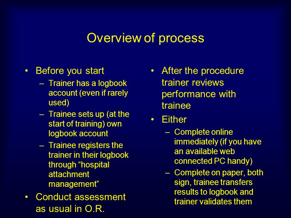 Overview of process Before you start