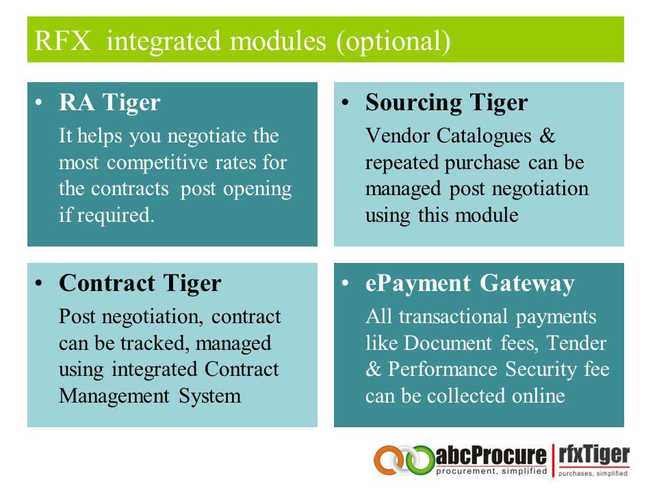 RFX integrated modules (optional)