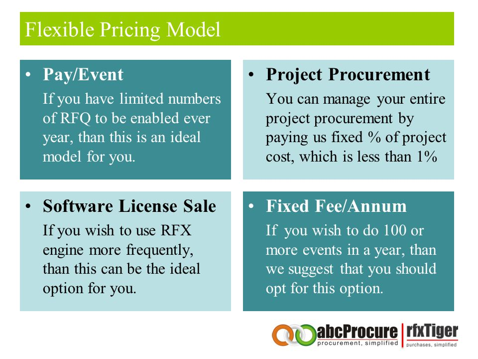 Flexible Pricing Model