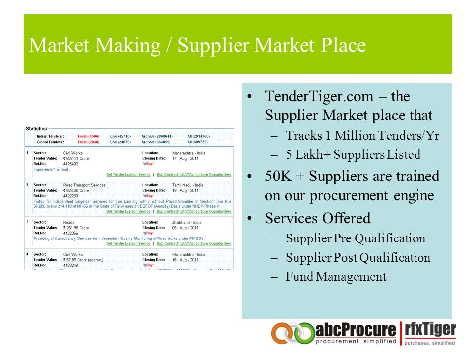 Market Making / Supplier Market Place
