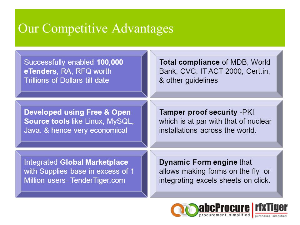 Our Competitive Advantages