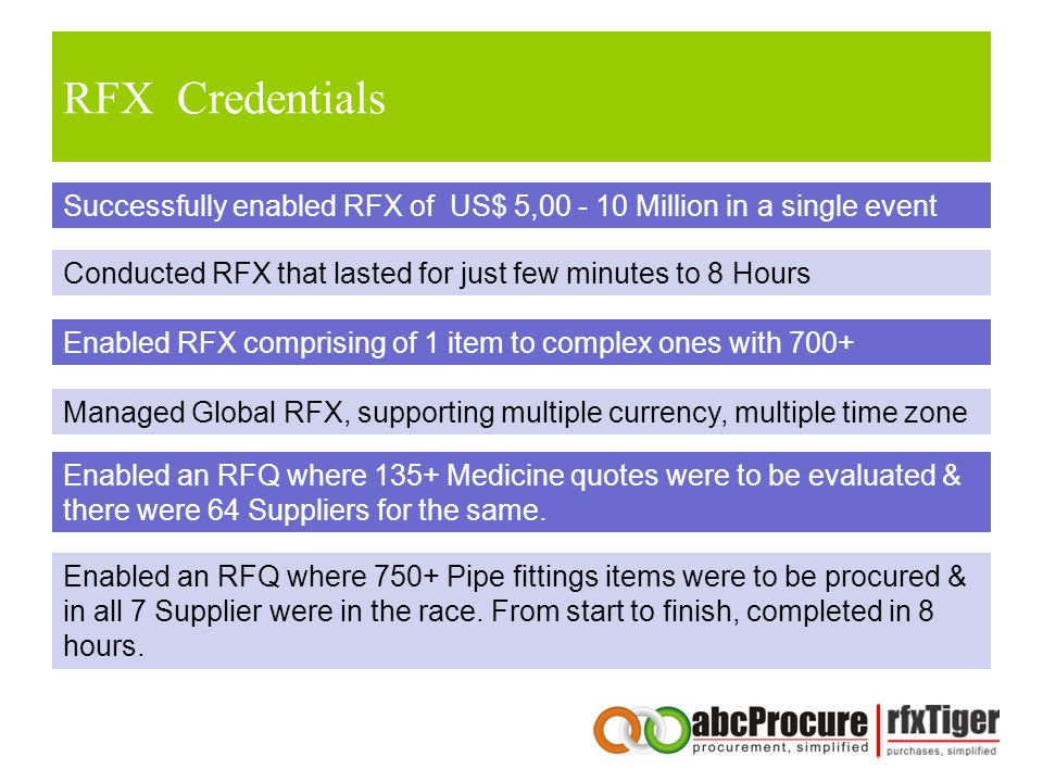 RFX Credentials Successfully enabled RFX of US$ 5, Million in a single event. Conducted RFX that lasted for just few minutes to 8 Hours.