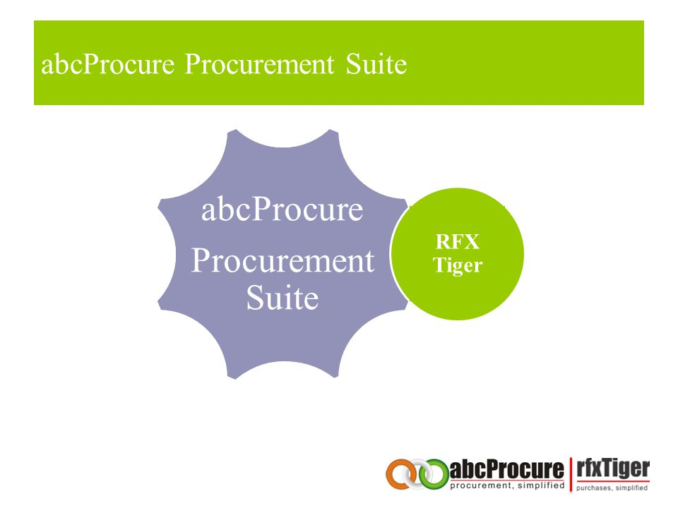 abcProcure Procurement Suite