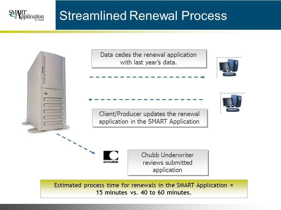 Streamlined Renewal Process