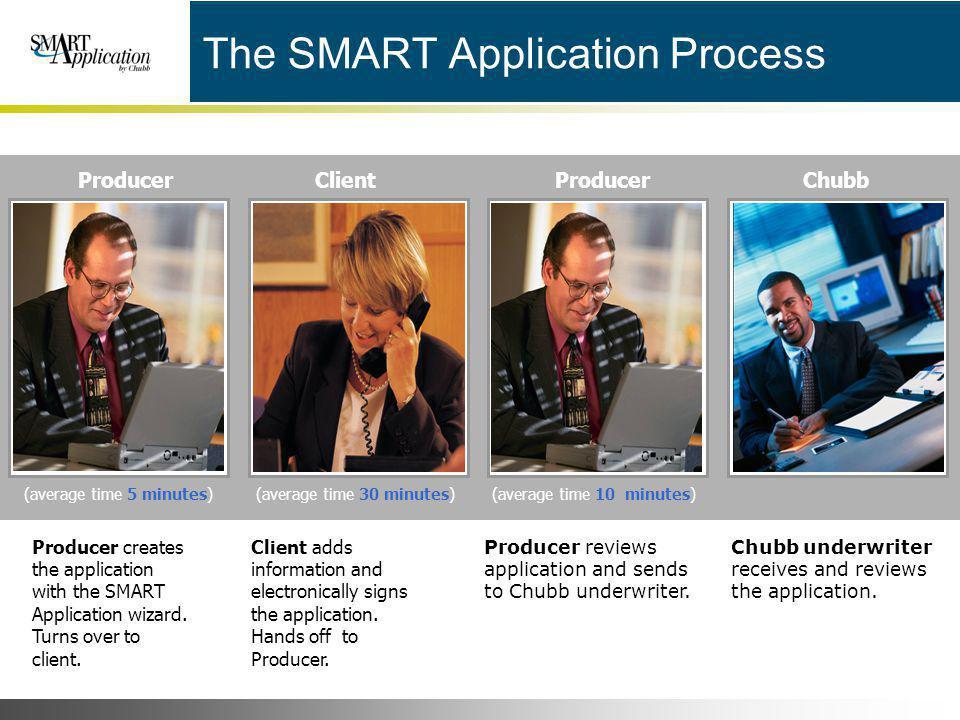 The SMART Application Process