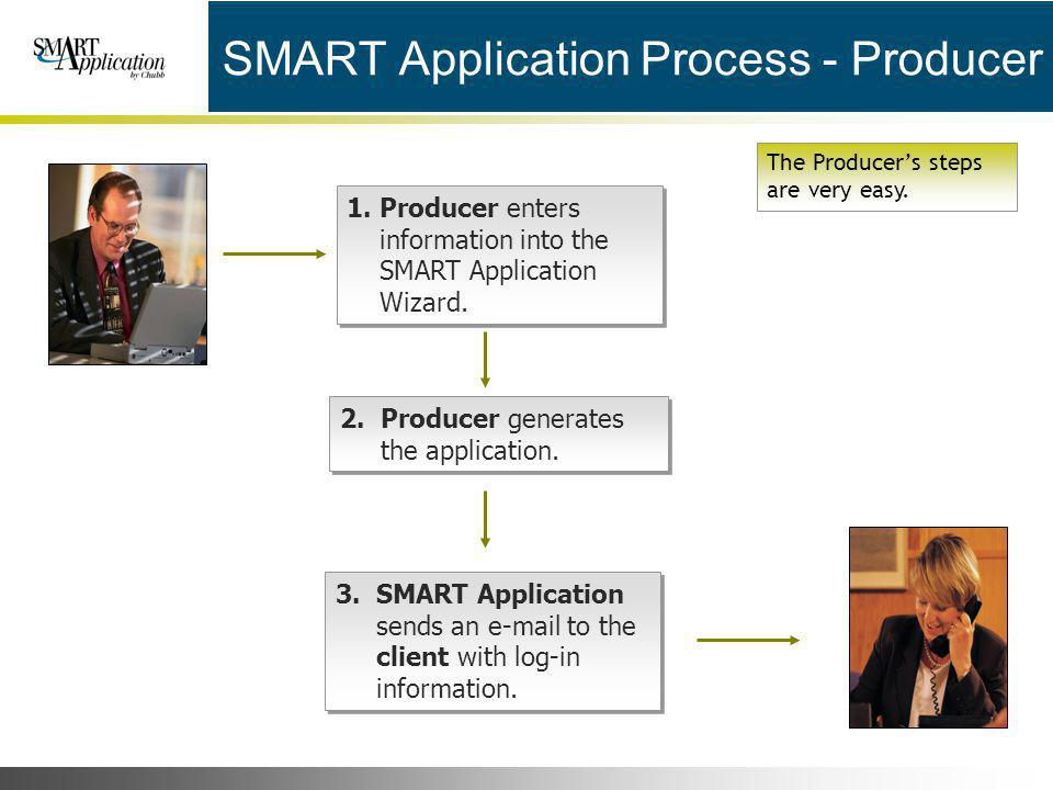 SMART Application Process - Producer