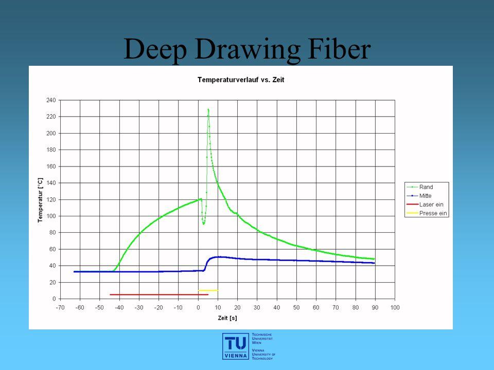 Deep Drawing Fiber