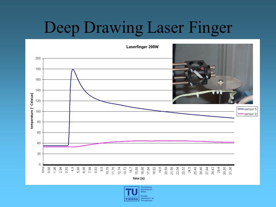 Deep Drawing Laser Finger