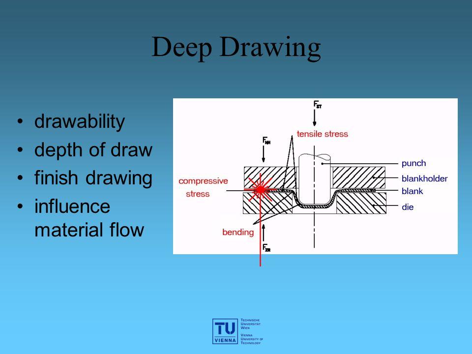 Deep Drawing drawability depth of draw finish drawing