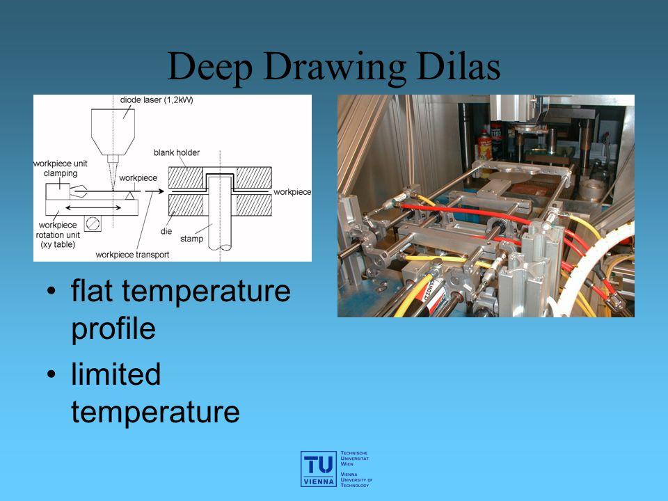 Deep Drawing Dilas flat temperature profile limited temperature