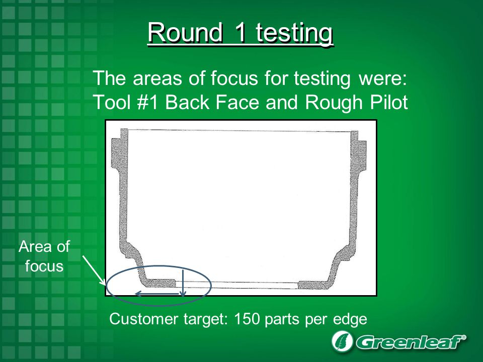 Round 1 testing The areas of focus for testing were: