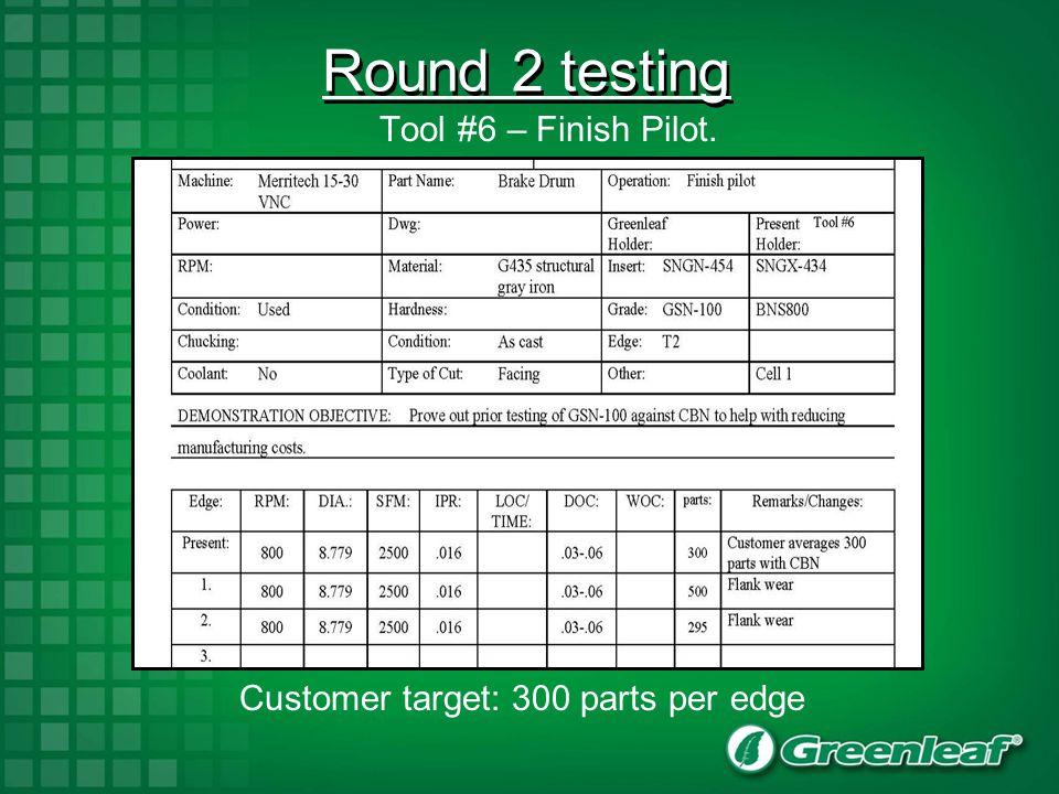 Round 2 testing Tool #6 – Finish Pilot.