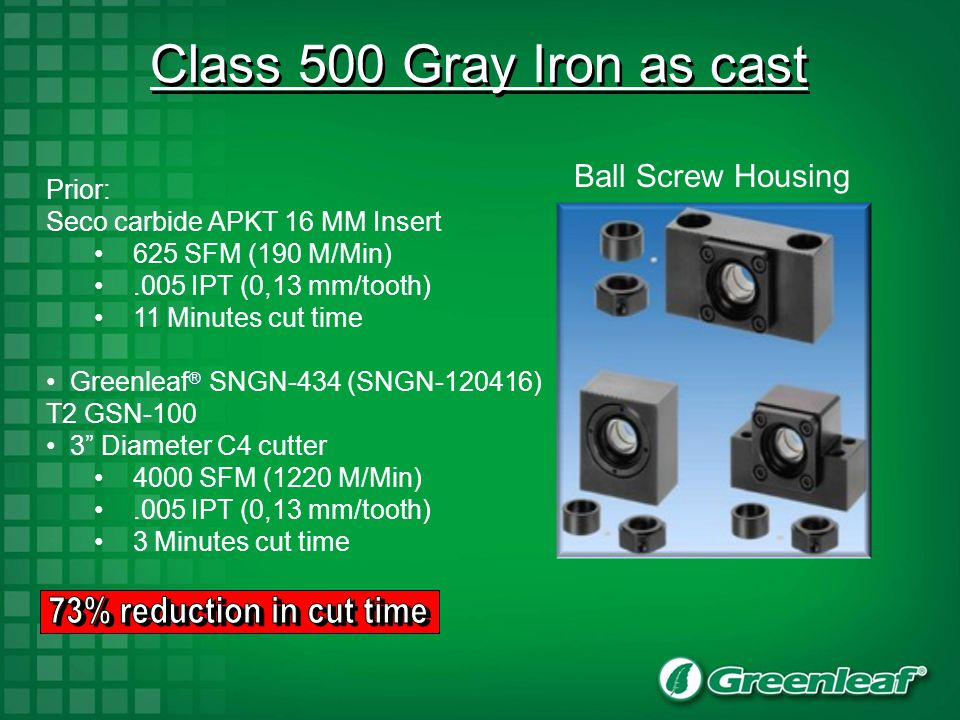 Class 500 Gray Iron as cast 73% reduction in cut time