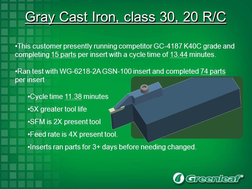 Gray Cast Iron, class 30, 20 R/C