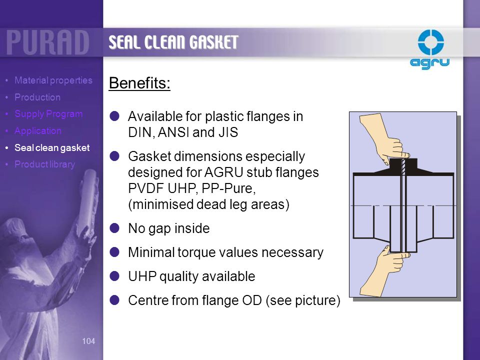 SEAL CLEAN GASKET Benefits: Available for plastic flanges in
