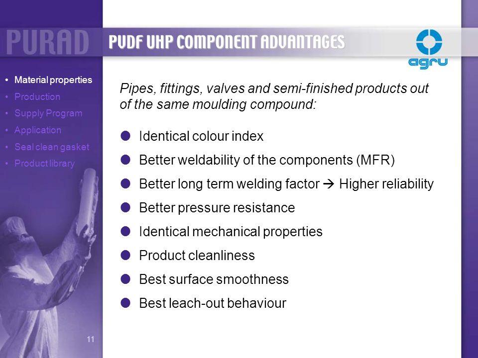 PVDF UHP COMPONENT ADVANTAGES
