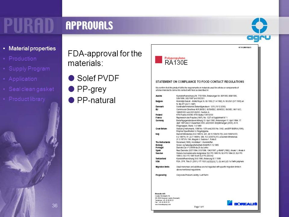 APPROVALS FDA-approval for the materials: Solef PVDF PP-grey