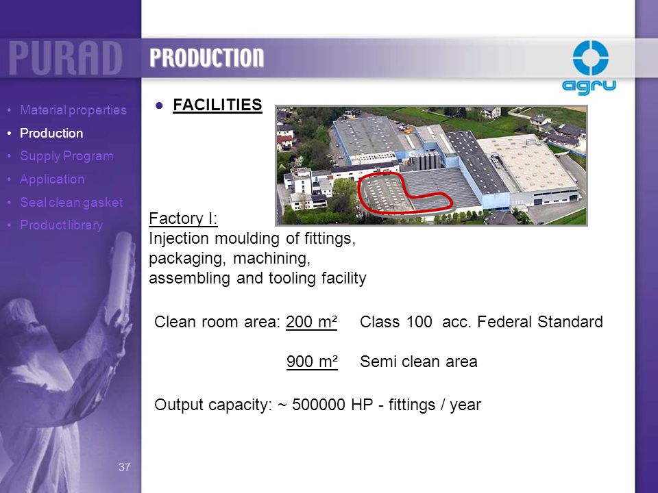 PRODUCTION FACILITIES Factory I: Injection moulding of fittings,