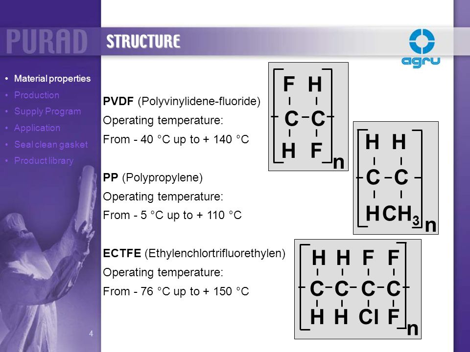 C F H n C H CH3 n C H Cl F n STRUCTURE PVDF (Polyvinylidene-fluoride)