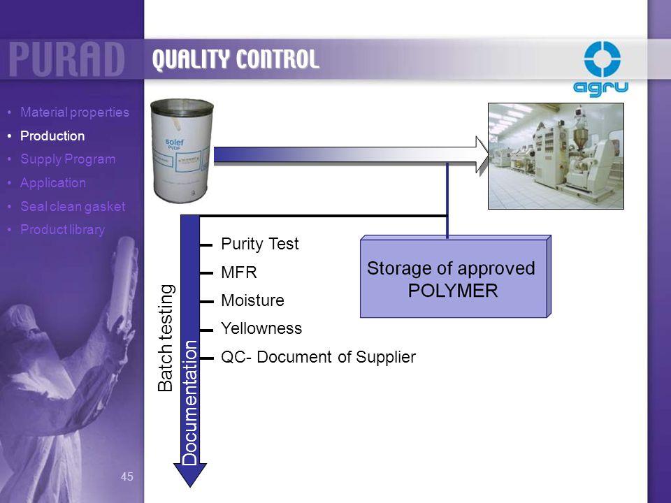 QUALITY CONTROL Batch testing Documentation Purity Test MFR Moisture