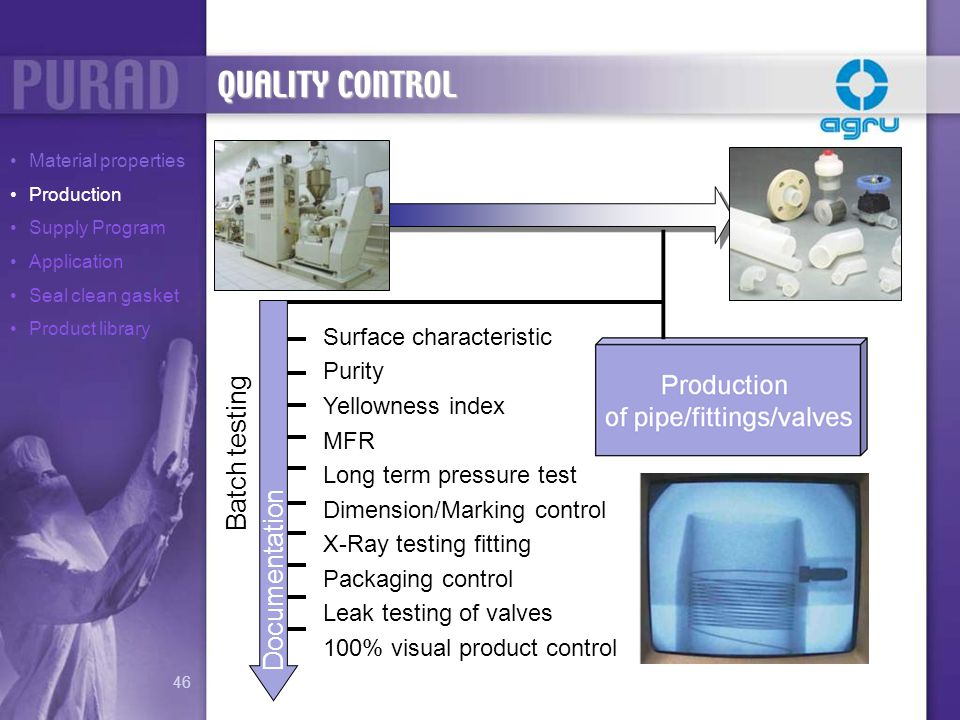 QUALITY CONTROL Batch testing Documentation Surface characteristic