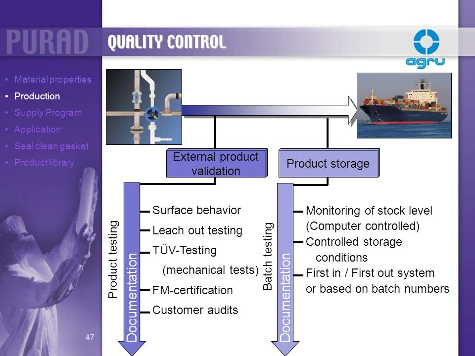 QUALITY CONTROL Documentation Documentation External product