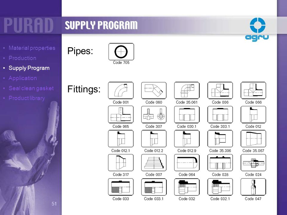 SUPPLY PROGRAM Pipes: Fittings: Material properties Production