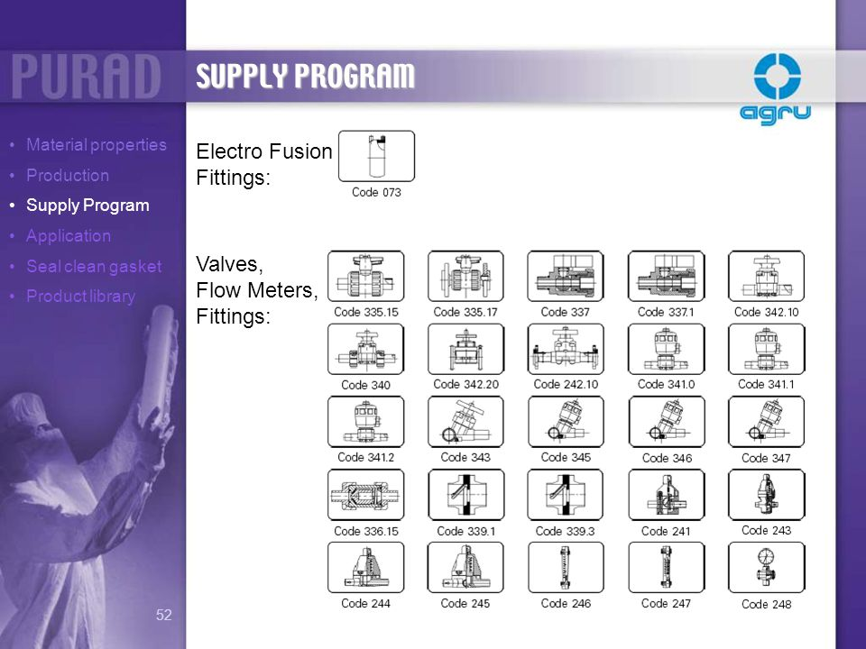 SUPPLY PROGRAM Electro Fusion Fittings: Valves, Flow Meters, Fittings: