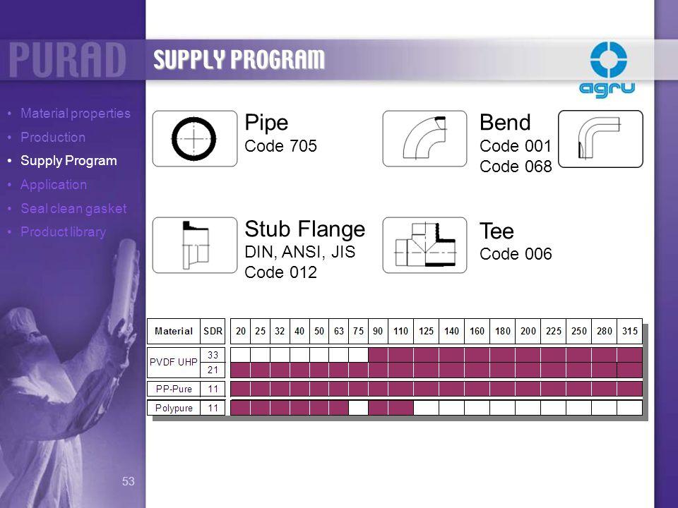 SUPPLY PROGRAM Pipe Stub Flange Bend Tee Code 705 DIN, ANSI, JIS
