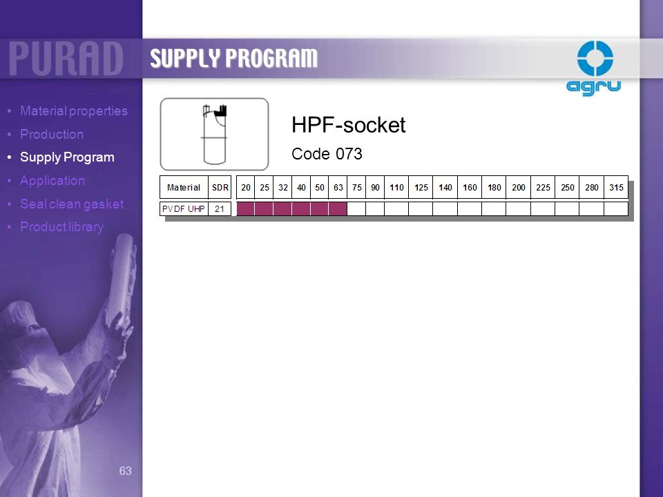 SUPPLY PROGRAM HPF-socket Code 073 Material properties Production