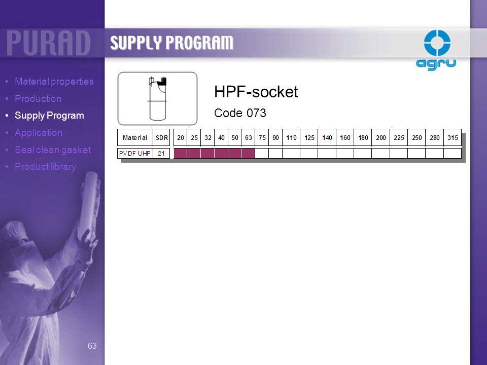 SUPPLY PROGRAM HPF-socket Code 073 Material properties Production