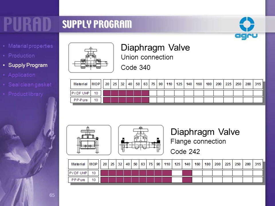 SUPPLY PROGRAM Diaphragm Valve Diaphragm Valve Union connection