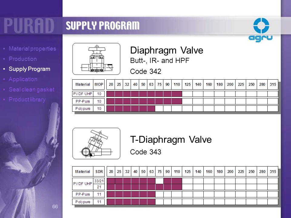 SUPPLY PROGRAM Diaphragm Valve T-Diaphragm Valve Butt-, IR- and HPF