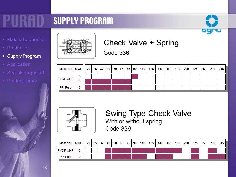 SUPPLY PROGRAM Check Valve + Spring Swing Type Check Valve Code 336