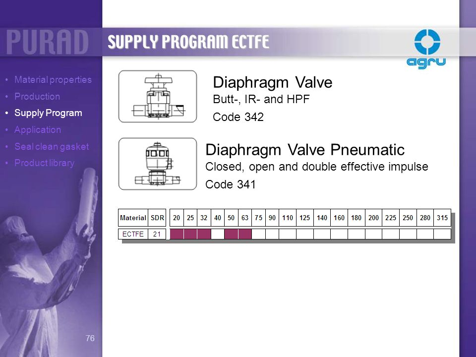 Diaphragm Valve Pneumatic