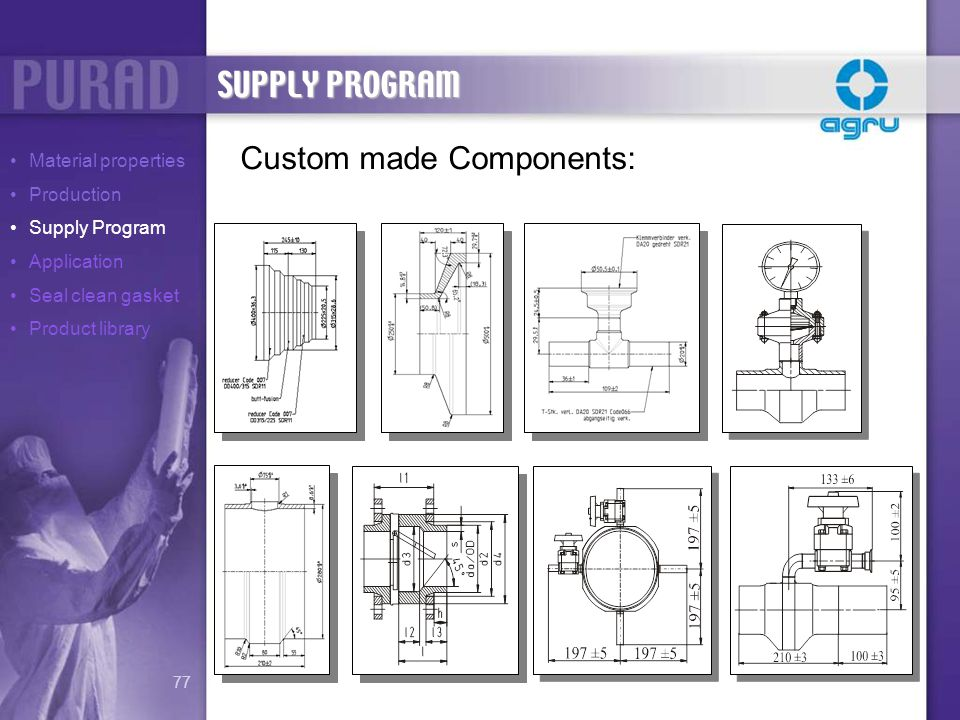 Custom made Components: