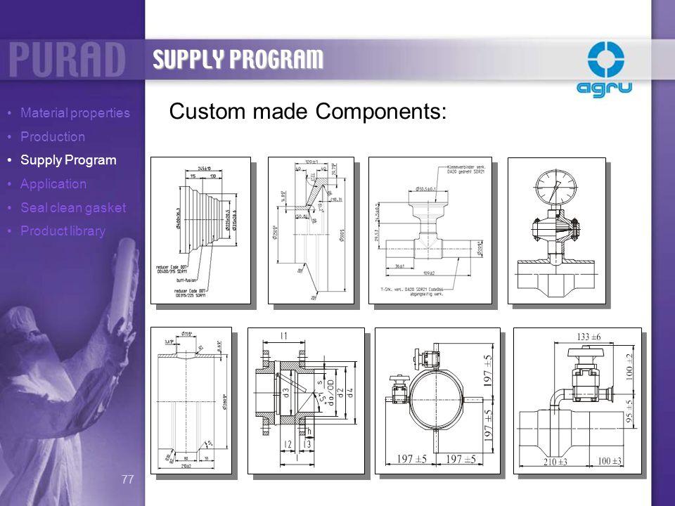 Custom made Components: