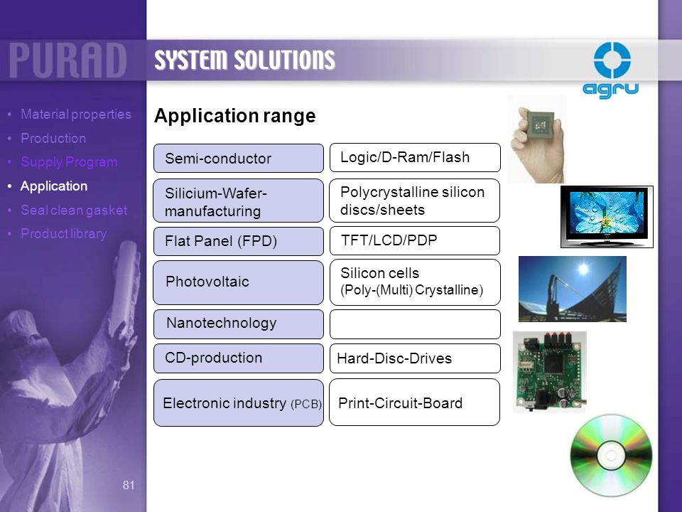 SYSTEM SOLUTIONS Application range Semi-conductor Logic/D-Ram/Flash