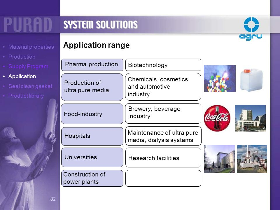SYSTEM SOLUTIONS Application range Pharma production Biotechnology