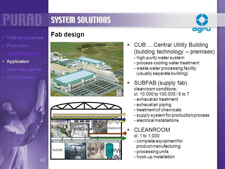 SYSTEM SOLUTIONS Fab design