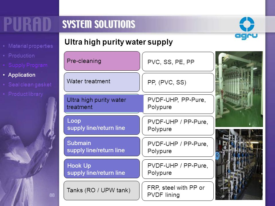 SYSTEM SOLUTIONS Ultra high purity water supply Pre-cleaning