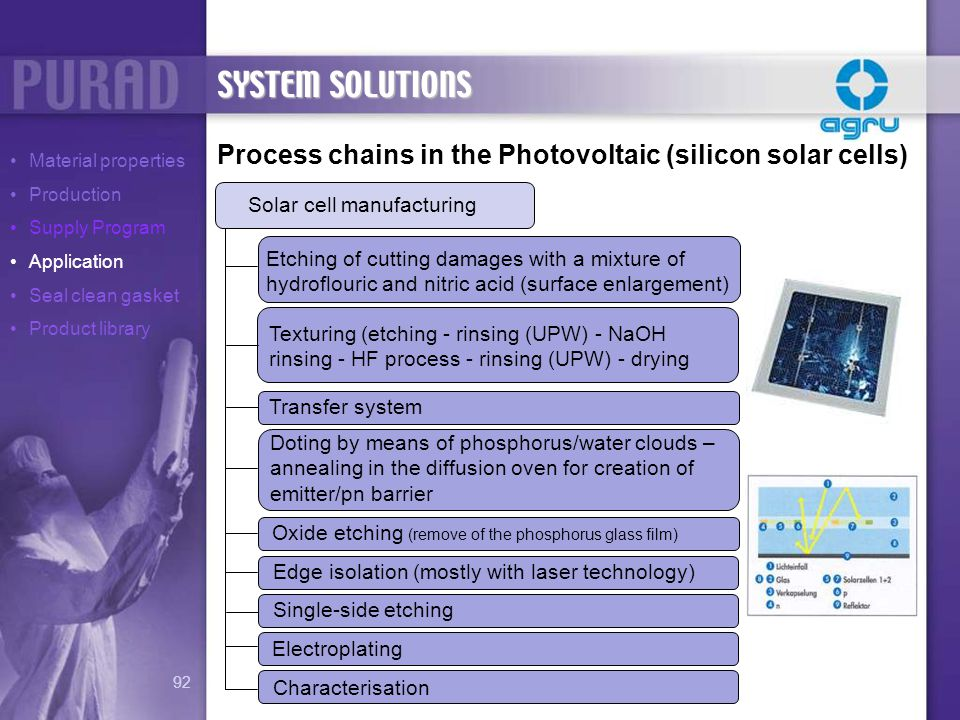 Solar cell manufacturing