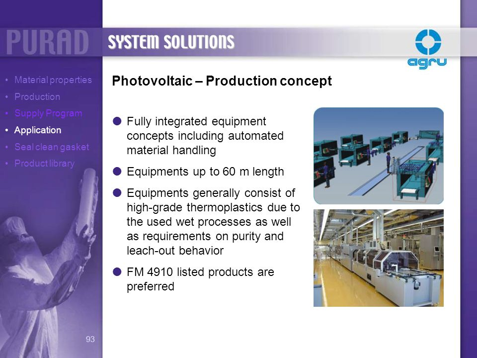 SYSTEM SOLUTIONS Photovoltaic – Production concept