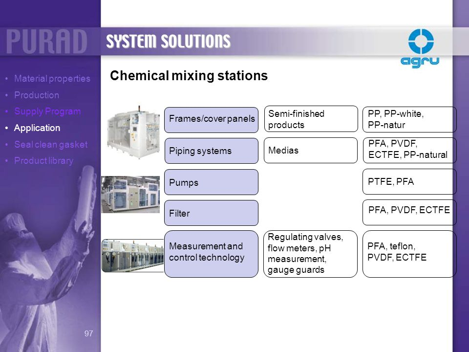 SYSTEM SOLUTIONS Chemical mixing stations Material properties