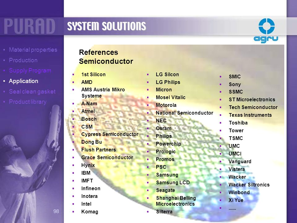 SYSTEM SOLUTIONS References Semiconductor Material properties