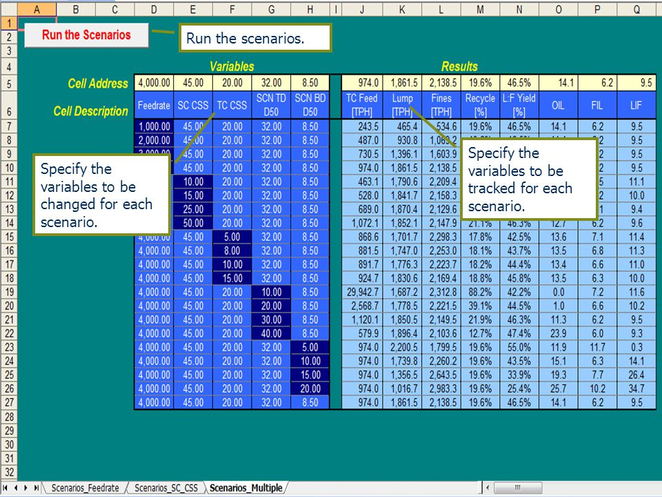 Run the scenarios. Specify the variables to be tracked for each scenario.