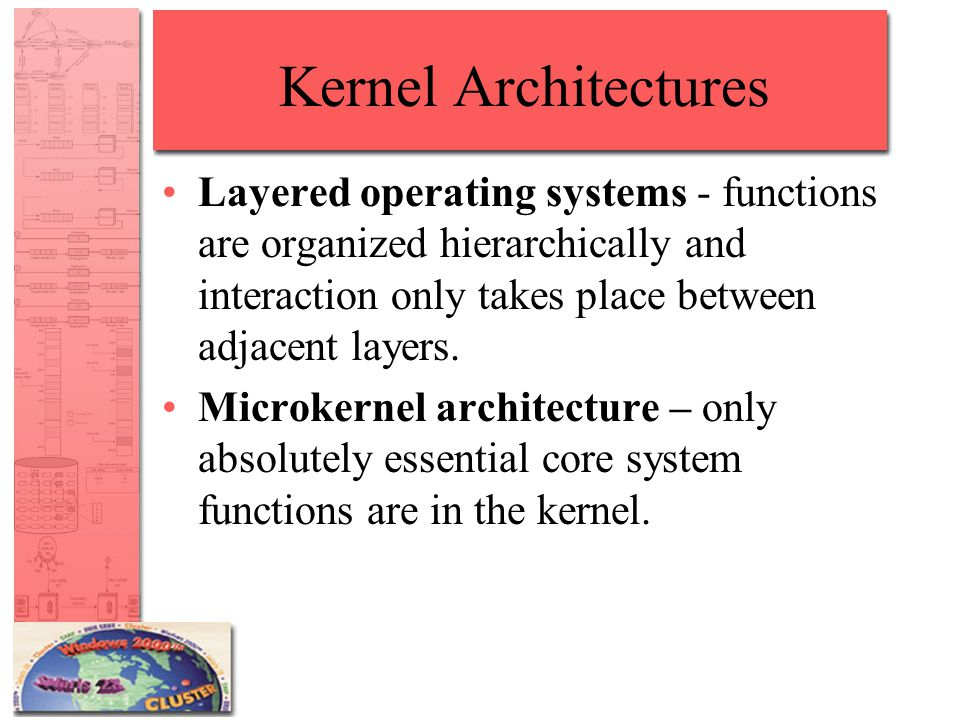 Kernel Architectures Layered operating systems - functions are organized hierarchically and interaction only takes place between adjacent layers.